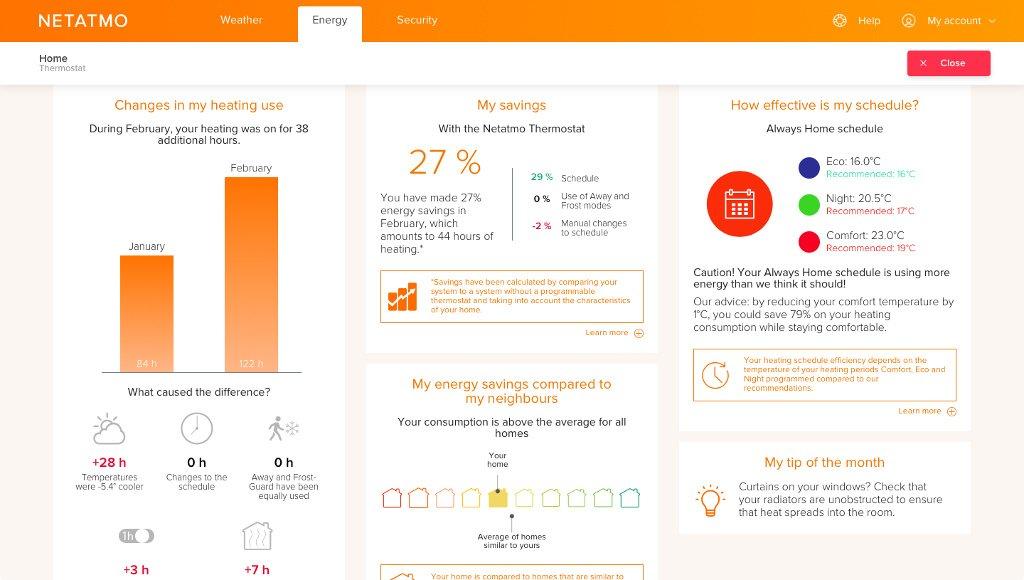 Report o úspoře energie z aplikace Netatmo Energy