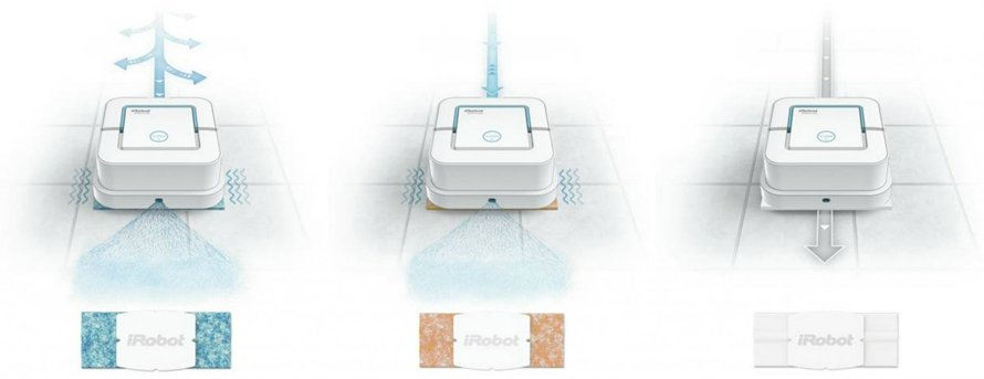 Režimy úklidu robotického vysavače iRobot Braava jet 240