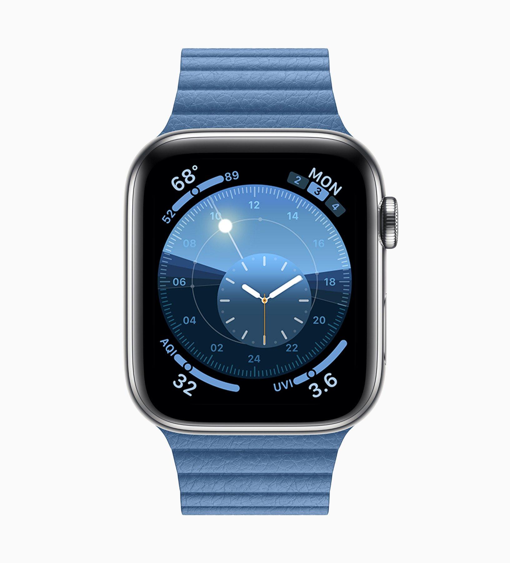 Nové ciferníky na Apple Watch
