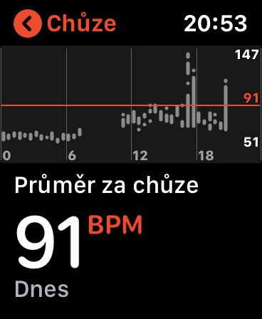 Průměrný tep v chůzi na Apple Watch