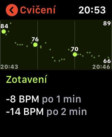 Zotavení srdečního tepu na Apple Watch